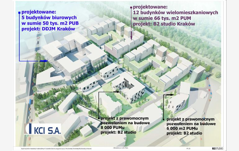 Architectural concept of the parcels near Wrocławska street in Cracow, source: kcidevelopment.pl